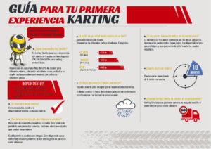 Faq Karting en Sevilla